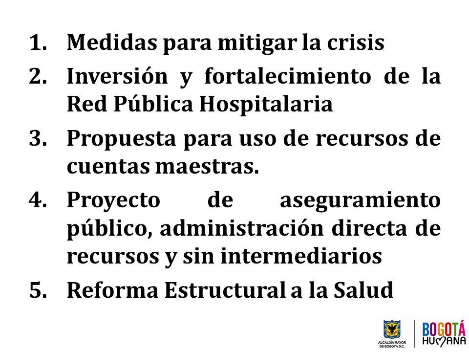 1.Medidas para mitigar la crisis 2.Inversión y fortalecimiento de la Red Pública Hospitalaria 3.Propuesta para uso de recursos de cuentas maestras. 4.