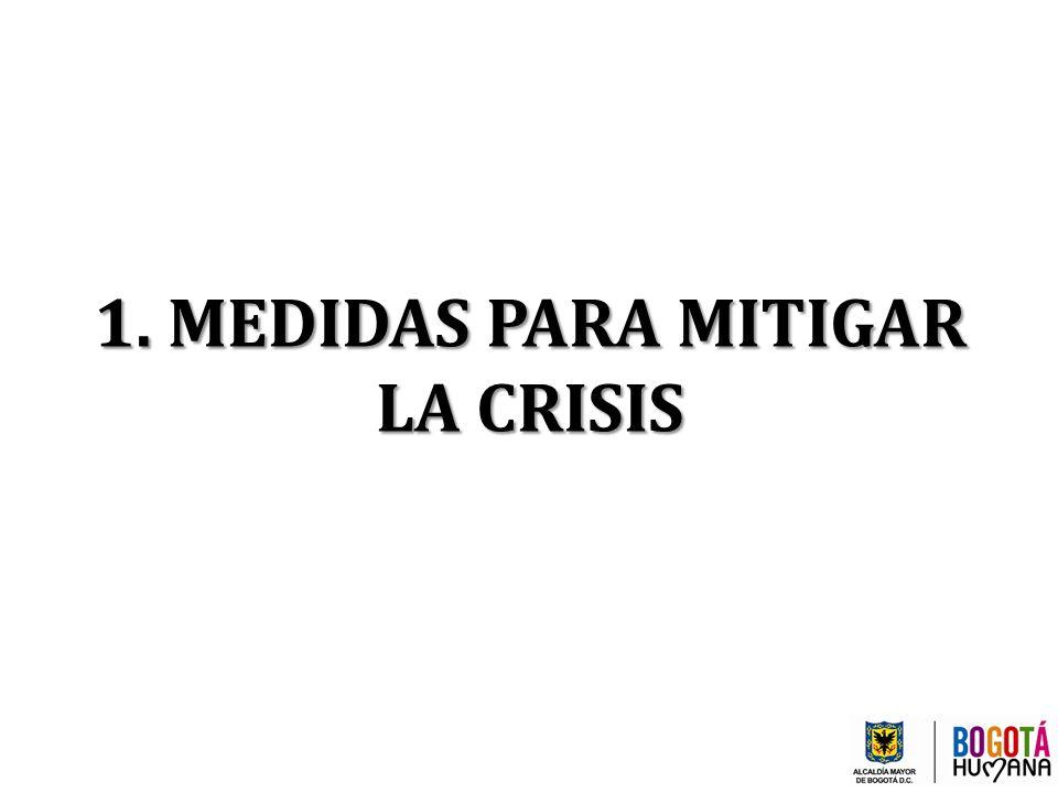 1. MEDIDAS PARA MITIGAR LA CRISIS