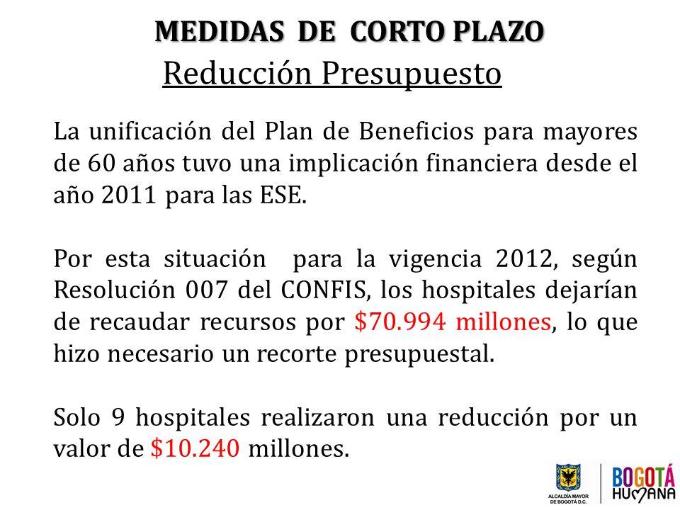 MEDIDAS DE CORTO PLAZO MEDIDAS DE CORTO PLAZO Reducción Presupuesto La unificación del Plan de Beneficios para mayores de 60 años tuvo una implicación