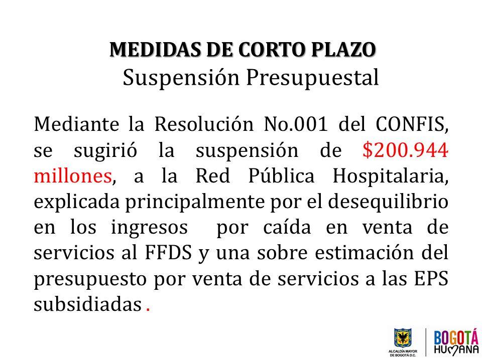 MEDIDAS DE CORTO PLAZO Suspensión Presupuestal Mediante la Resolución No.001 del CONFIS, se sugirió la suspensión de $200.944 millones, a la Red Públi