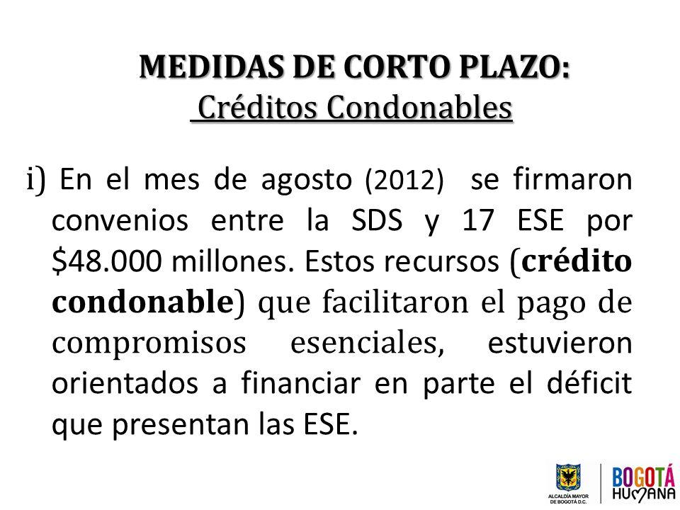 MEDIDAS DE CORTO PLAZO: MEDIDAS DE CORTO PLAZO: Créditos Condonables Créditos Condonables i) En el mes de agosto (2012) se firmaron convenios entre la