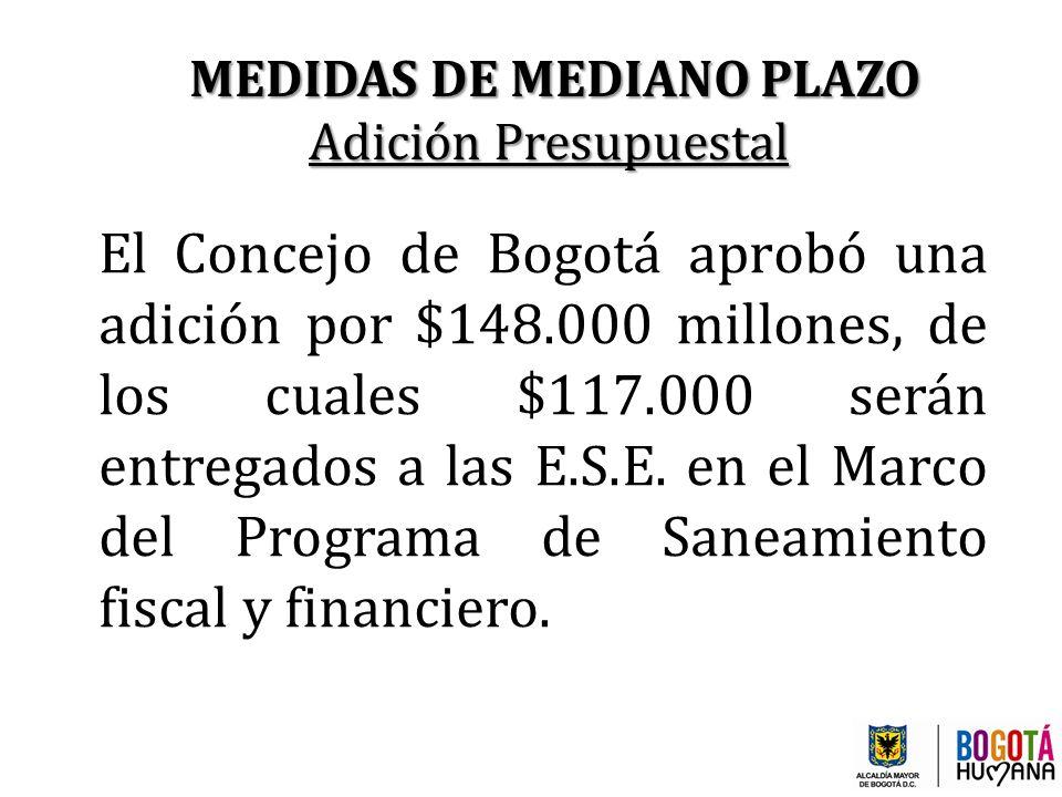 El Concejo de Bogotá aprobó una adición por $148.000 millones, de los cuales $117.000 serán entregados a las E.S.E. en el Marco del Programa de Saneam