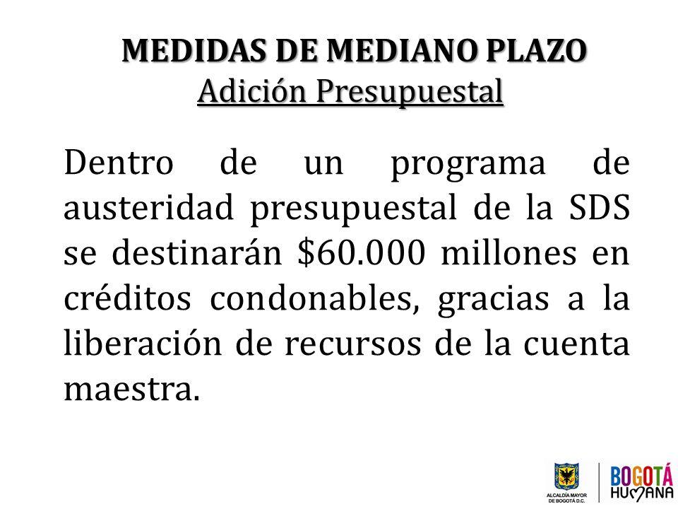 Dentro de un programa de austeridad presupuestal de la SDS se destinarán $60.000 millones en créditos condonables, gracias a la liberación de recursos
