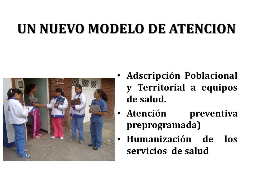 UN NUEVO MODELO DE ATENCION Adscripción Poblacional y Territorial a equipos de salud. Atención preventiva preprogramada) Humanización de los servicios