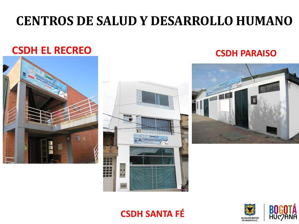CENTROS DE SALUD Y DESARROLLO HUMANO CSDH EL RECREO CSDH SANTA FÉ CSDH PARAISO