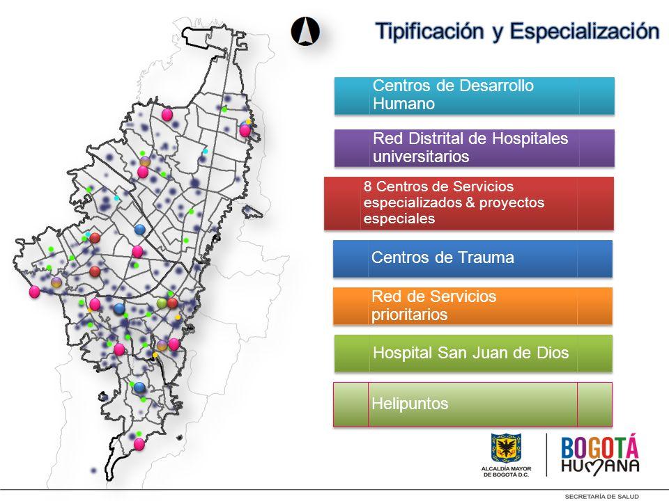 Red Distrital de Hospitales universitarios Centros de Desarrollo Humano 8 Centros de Servicios especializados & proyectos especiales Centros de Trauma