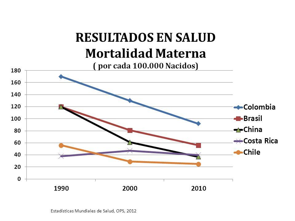 Se demuestra la vulnerabilidad del sistema a cualquiera que quiera montar una lógica de defraudación….el Estado Colombiano lleva la peor parte en esta crisis porque no tiene como hacer control….más del 50% de los recursos de la salud se desvía de manera indebida para el lucro privado Contraloría General de la República 10 de mayo de 2012