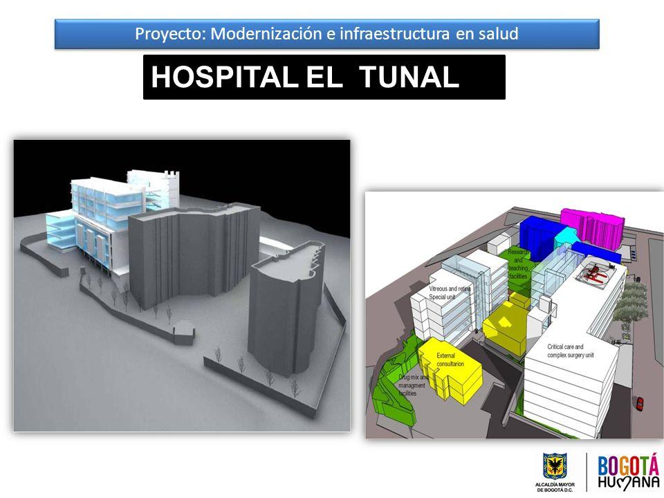 Proyecto: Modernización e infraestructura en salud HOSPITAL EL TUNAL