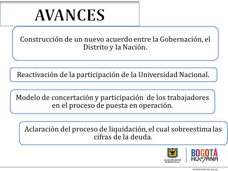 Construcción de un nuevo acuerdo entre la Gobernación, el Distrito y la Nación. Reactivación de la participación de la Universidad Nacional. Modelo de