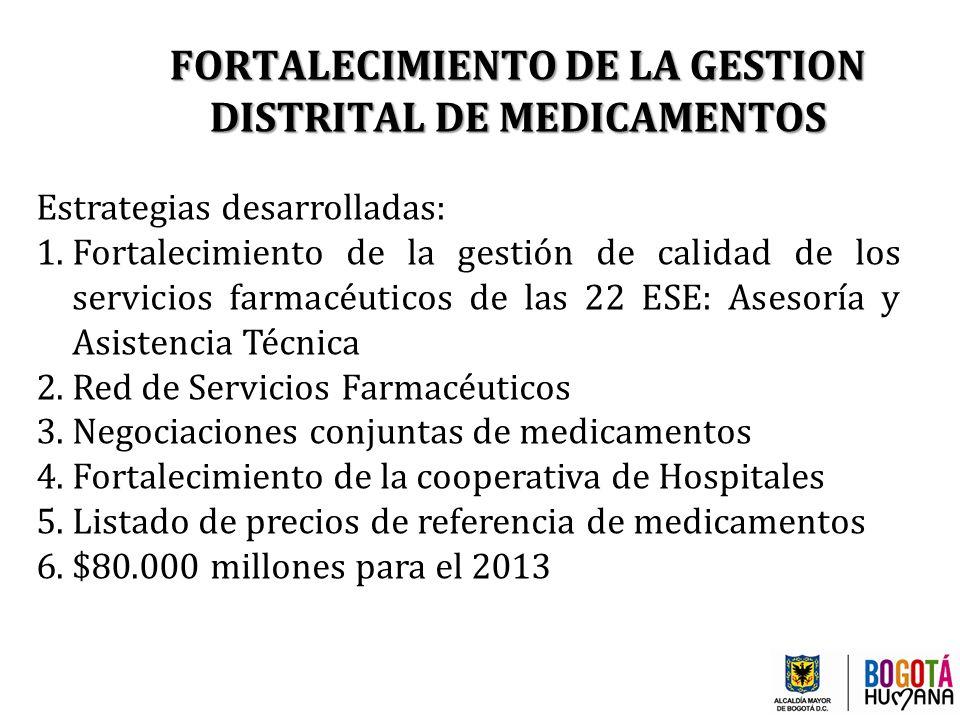Estrategias desarrolladas: 1.Fortalecimiento de la gestión de calidad de los servicios farmacéuticos de las 22 ESE: Asesoría y Asistencia Técnica 2.Re