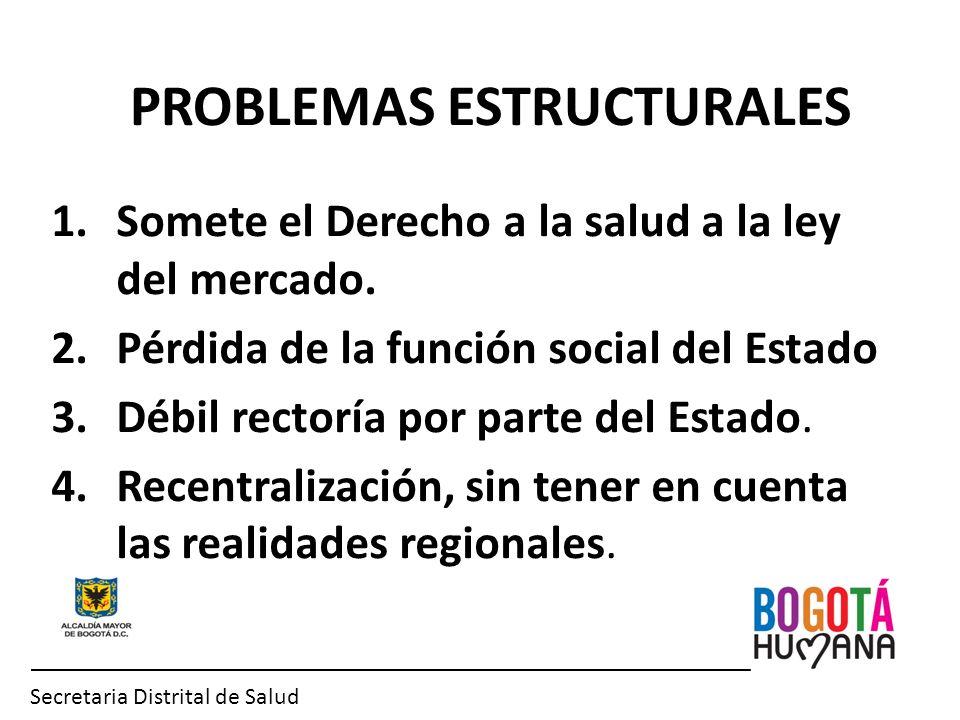 Secretaria Distrital de Salud ____________________________________________________________ PROBLEMAS ESTRUCTURALES 5.Intermediación de particulares.