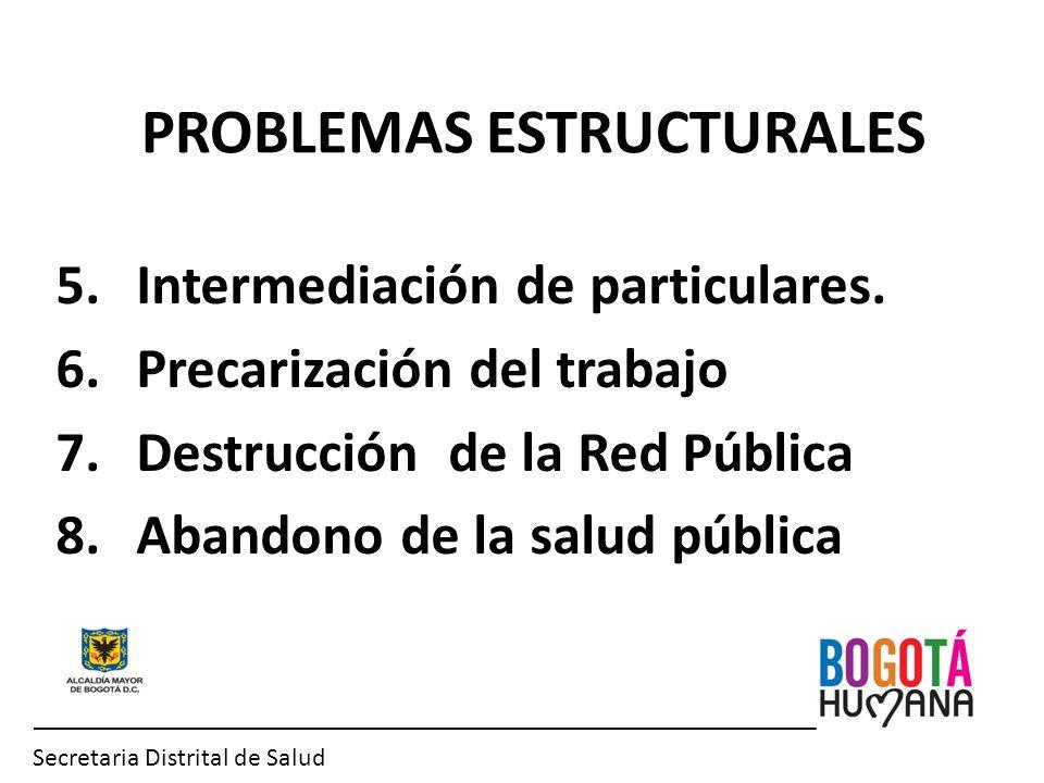 Secretaria Distrital de Salud ____________________________________________________________ PROBLEMAS ESTRUCTURALES 5.Intermediación de particulares. 6