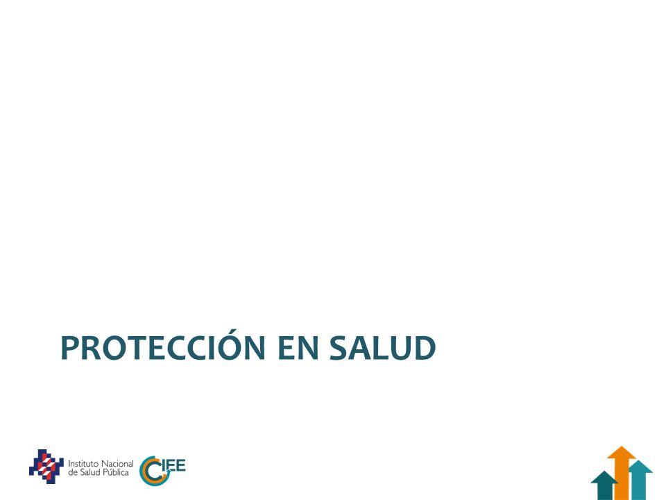 PROTECCIÓN EN SALUD