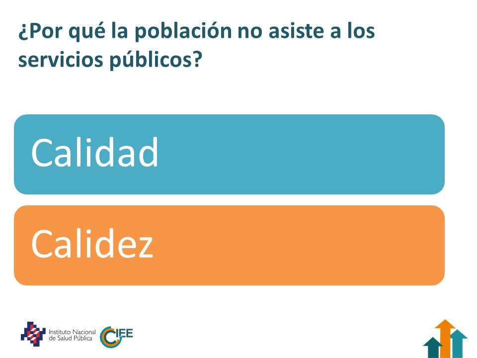 ¿Por qué la población no asiste a los servicios públicos? CalidadCalidez