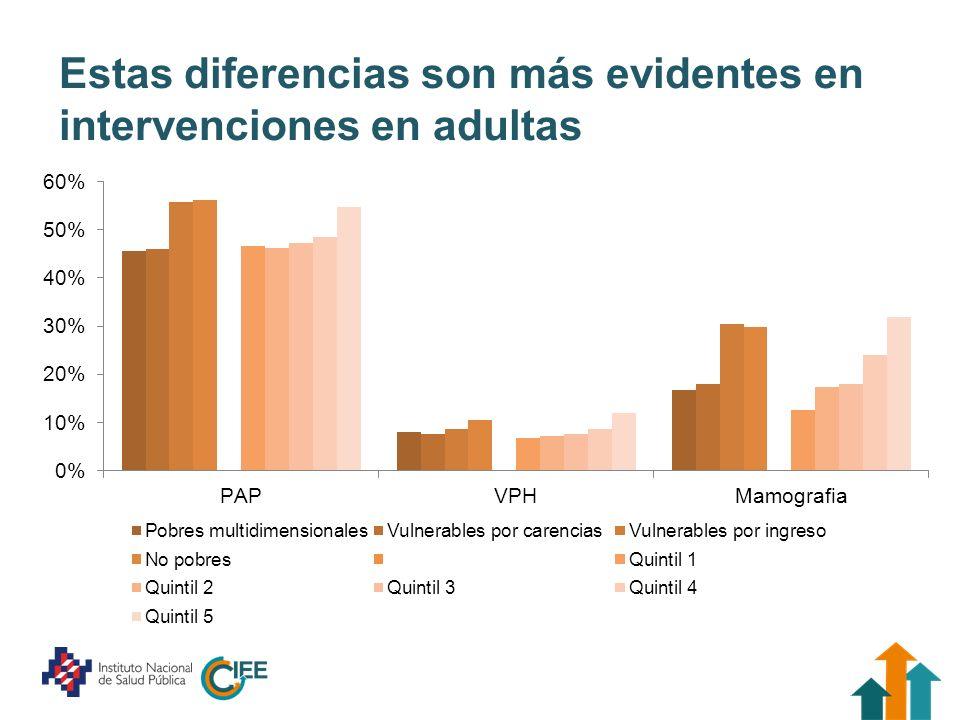 Estas diferencias son más evidentes en intervenciones en adultas