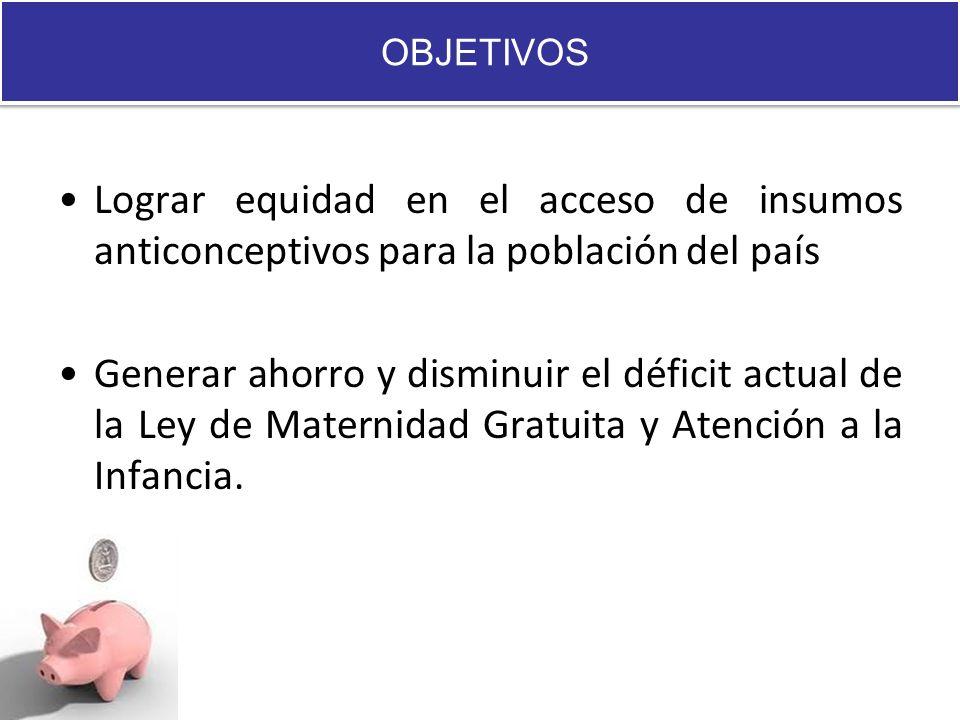 OBJETIVOS Lograr equidad en el acceso de insumos anticonceptivos para la población del país Generar ahorro y disminuir el déficit actual de la Ley de