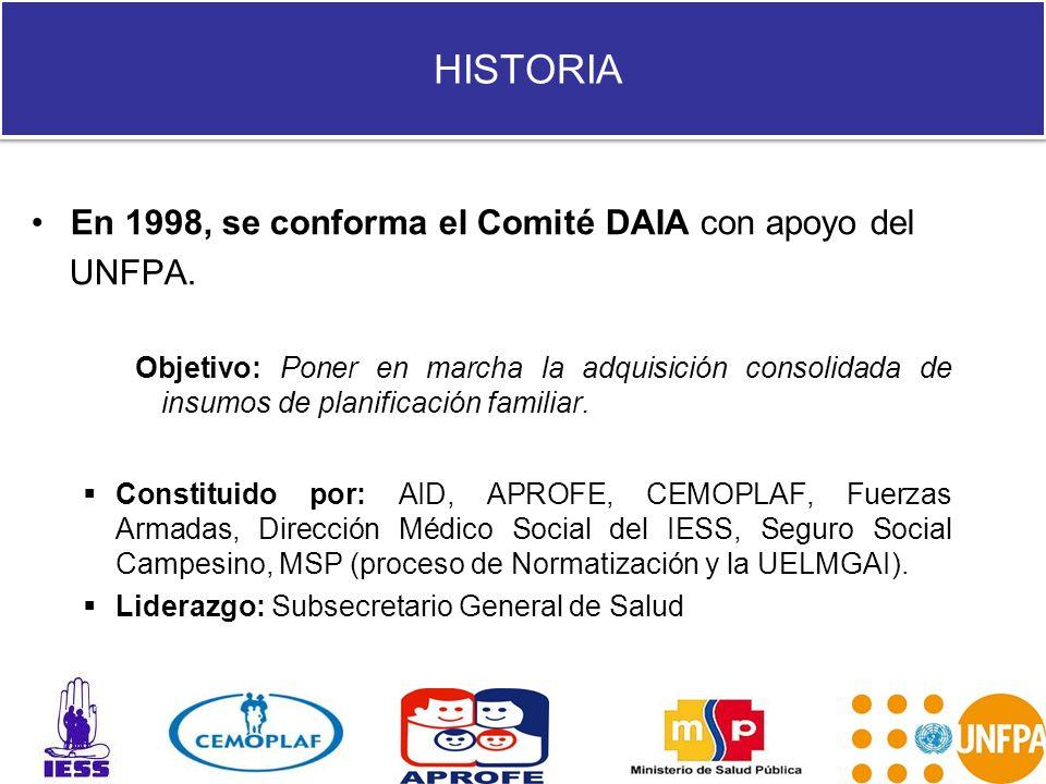 HISTORIA En 1998, se conforma el Comité DAIA con apoyo del UNFPA. Objetivo: Poner en marcha la adquisición consolidada de insumos de planificación fam