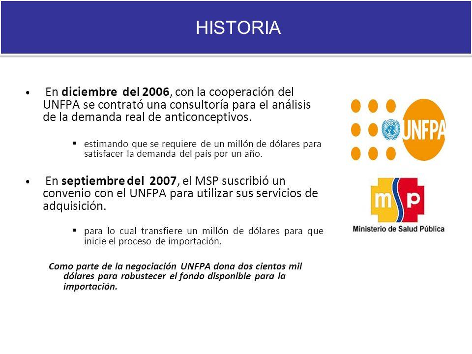 HISTORIA En diciembre del 2006, con la cooperación del UNFPA se contrató una consultoría para el análisis de la demanda real de anticonceptivos. estim