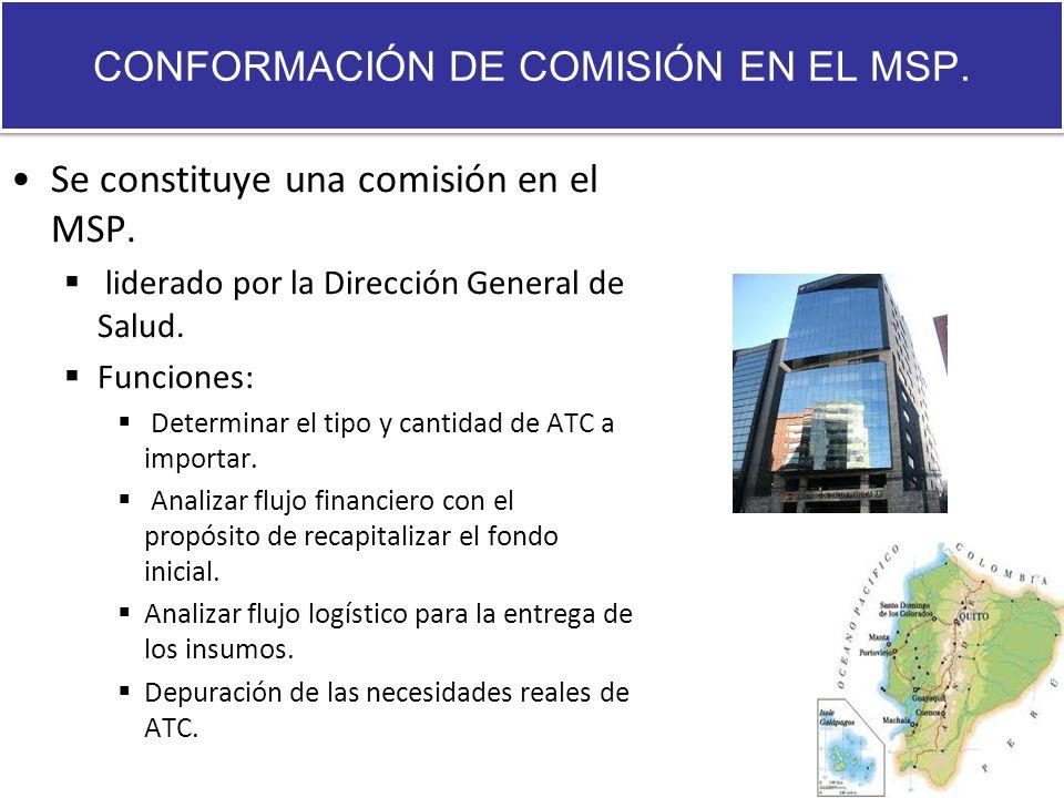 CONFORMACIÓN DE COMISIÓN EN EL MSP. Se constituye una comisión en el MSP. liderado por la Dirección General de Salud. Funciones: Determinar el tipo y