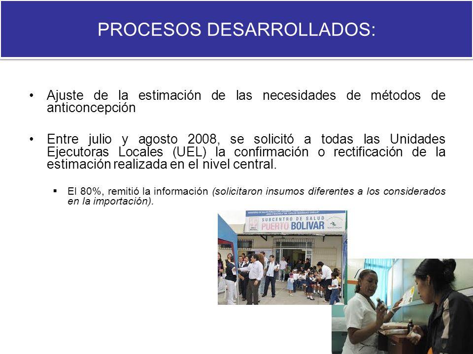 PROCESOS DESARROLLADOS: Ajuste de la estimación de las necesidades de métodos de anticoncepción Entre julio y agosto 2008, se solicitó a todas las Uni