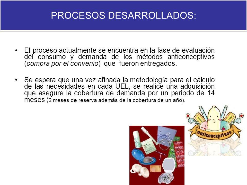 PROCESOS DESARROLLADOS: El proceso actualmente se encuentra en la fase de evaluación del consumo y demanda de los métodos anticonceptivos (compra por