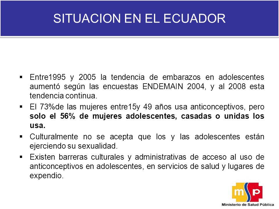 SITUACION EN EL ECUADOR Entre1995 y 2005 la tendencia de embarazos en adolescentes aumentó según las encuestas ENDEMAIN 2004, y al 2008 esta tendencia