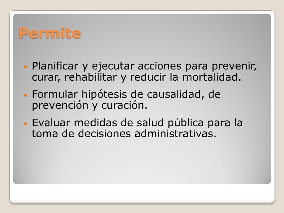 Permite Planificar y ejecutar acciones para prevenir, curar, rehabilitar y reducir la mortalidad. Formular hipótesis de causalidad, de prevención y cu