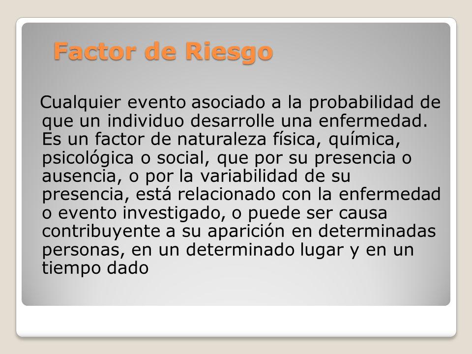 Factor de Riesgo Cualquier evento asociado a la probabilidad de que un individuo desarrolle una enfermedad. Es un factor de naturaleza física, química
