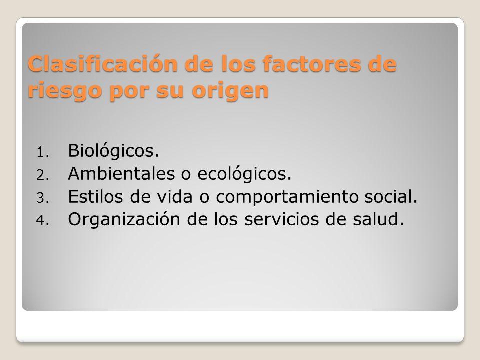 Clasificación de los factores de riesgo por su origen 1. Biológicos. 2. Ambientales o ecológicos. 3. Estilos de vida o comportamiento social. 4. Organ