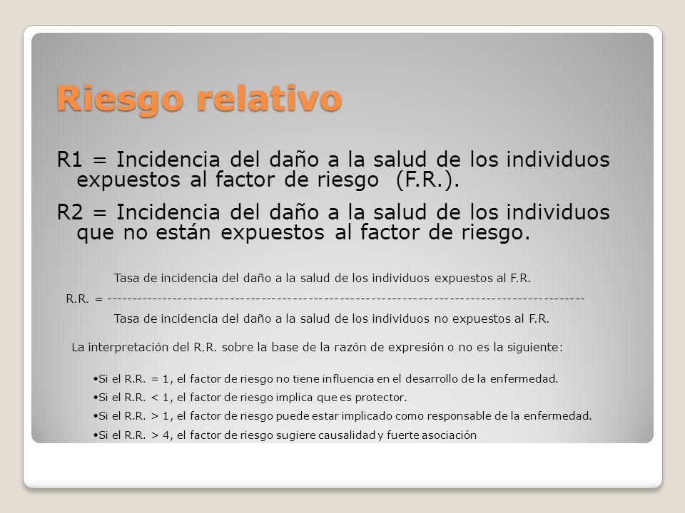 Riesgo relativo R1 = Incidencia del daño a la salud de los individuos expuestos al factor de riesgo (F.R.). R2 = Incidencia del daño a la salud de los