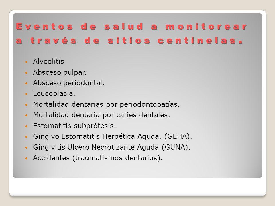 Eventos de salud a monitorear a través de sitios centinelas. Alveolitis Absceso pulpar. Absceso periodontal. Leucoplasia. Mortalidad dentarias por per