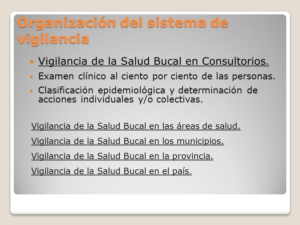 Organización del sistema de vigilancia Vigilancia de la Salud Bucal en Consultorios. Examen clínico al ciento por ciento de las personas. Clasificació