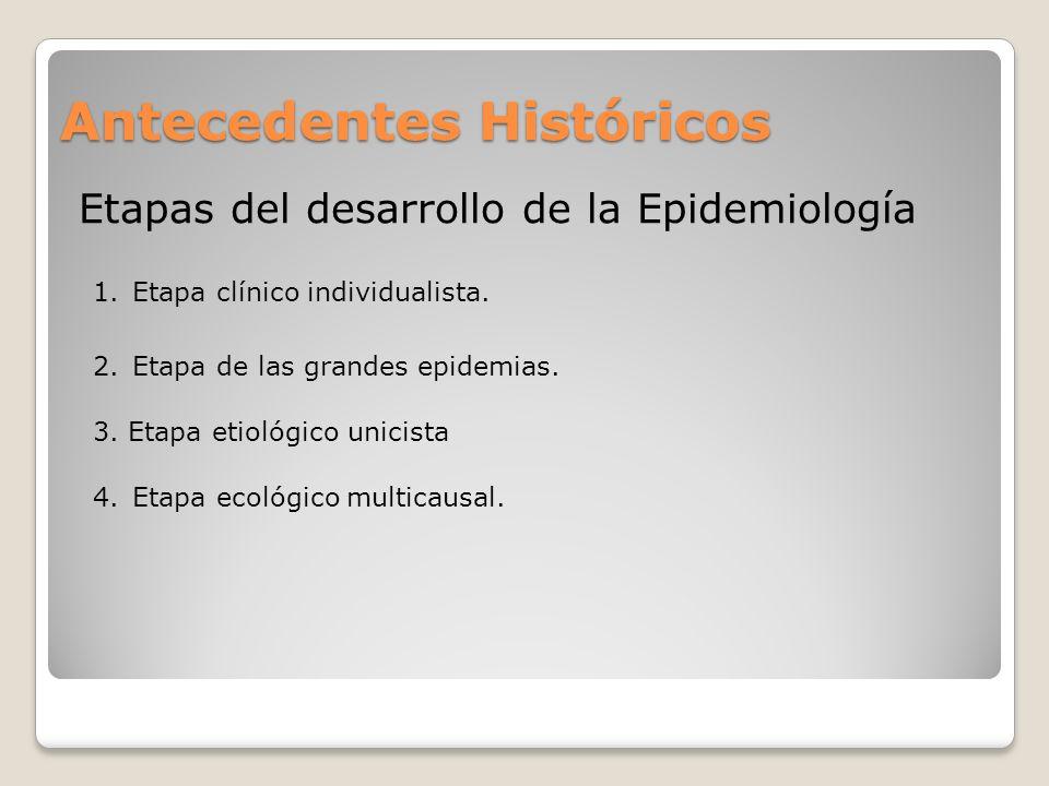 Antecedentes Históricos Etapas del desarrollo de la Epidemiología 1.Etapa clínico individualista. 2.Etapa de las grandes epidemias. 3. Etapa etiológic