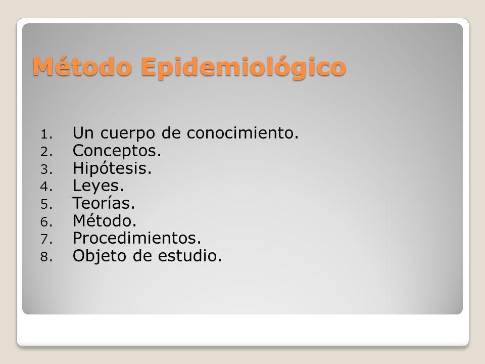 Método Epidemiológico 1. Un cuerpo de conocimiento. 2. Conceptos. 3. Hipótesis. 4. Leyes. 5. Teorías. 6. Método. 7. Procedimientos. 8. Objeto de estud