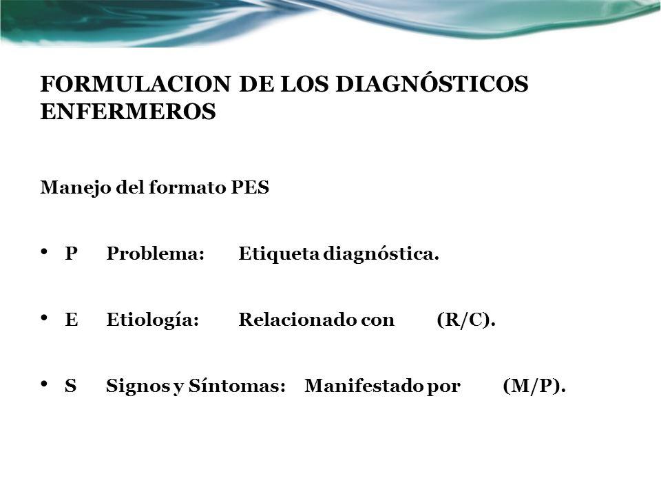 Diagnóstico de Enfermería DIAGNÓSTICO REAL.