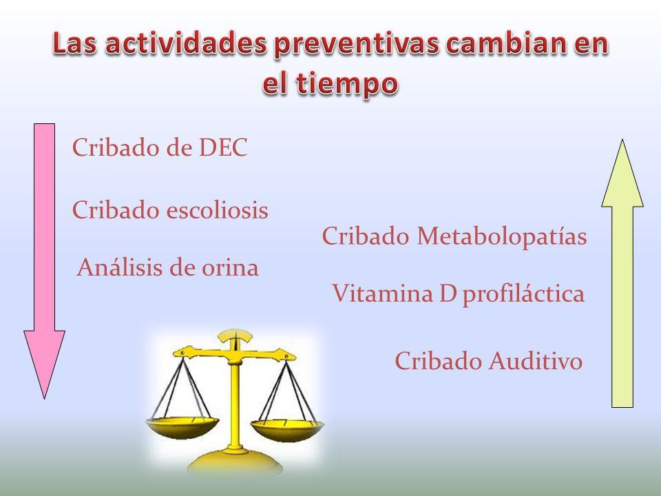 Cribado de DEC Cribado Auditivo Cribado Metabolopatías Vitamina D profiláctica Cribado escoliosis Análisis de orina