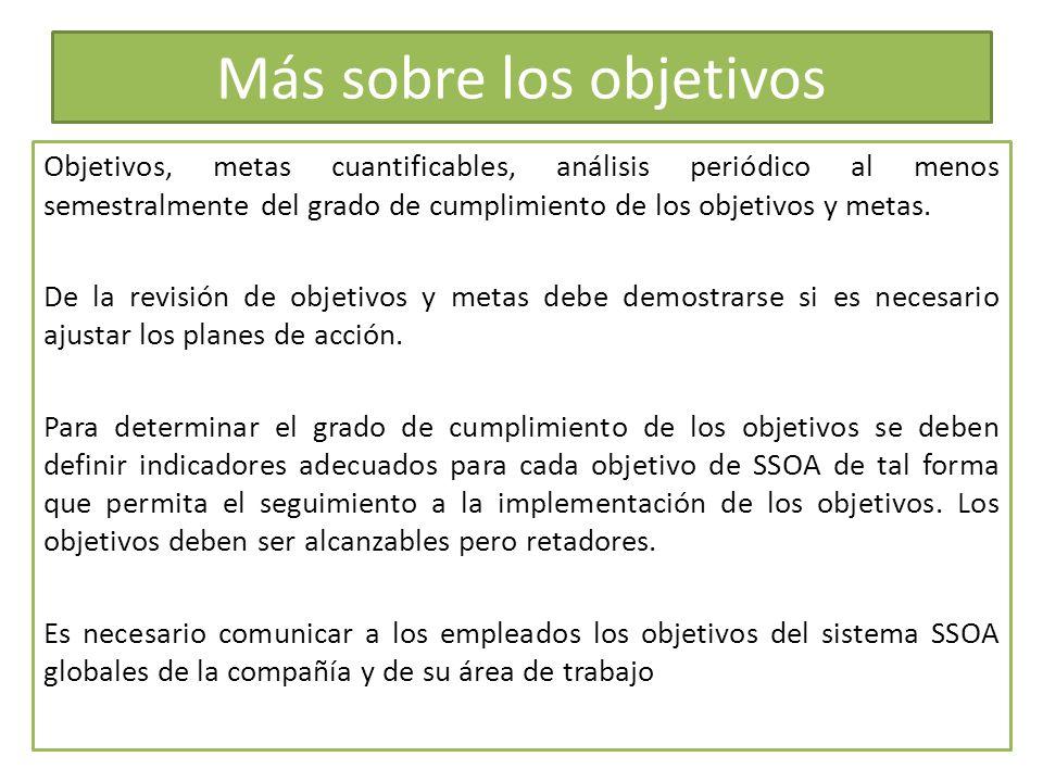 Más sobre los objetivos Objetivos, metas cuantificables, análisis periódico al menos semestralmente del grado de cumplimiento de los objetivos y metas