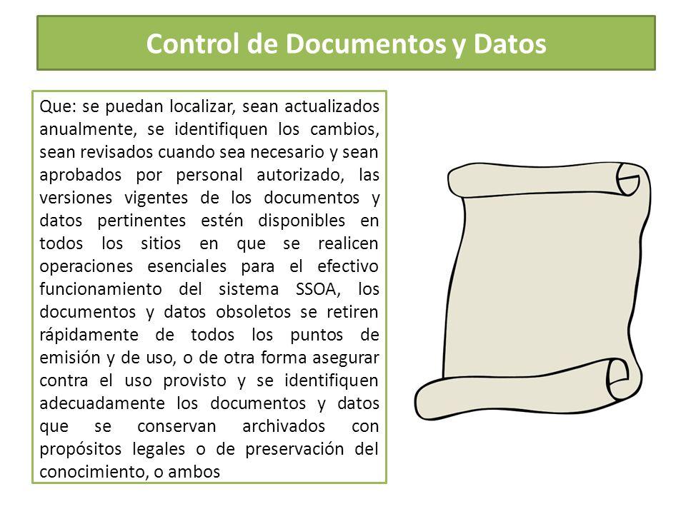Control de Documentos y Datos Que: se puedan localizar, sean actualizados anualmente, se identifiquen los cambios, sean revisados cuando sea necesario