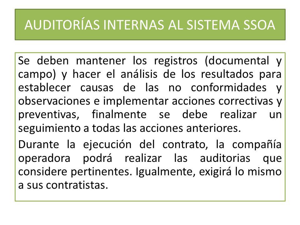 AUDITORÍAS INTERNAS AL SISTEMA SSOA Se deben mantener los registros (documental y campo) y hacer el análisis de los resultados para establecer causas