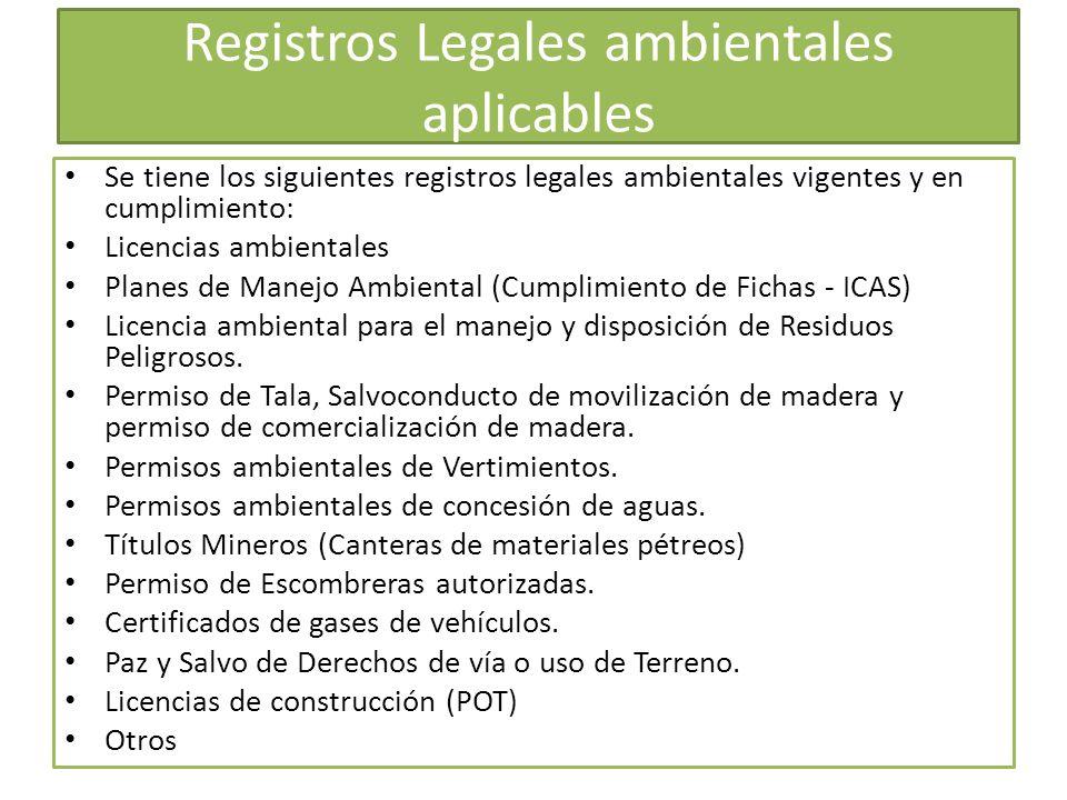 Registros Legales ambientales aplicables Se tiene los siguientes registros legales ambientales vigentes y en cumplimiento: Licencias ambientales Plane