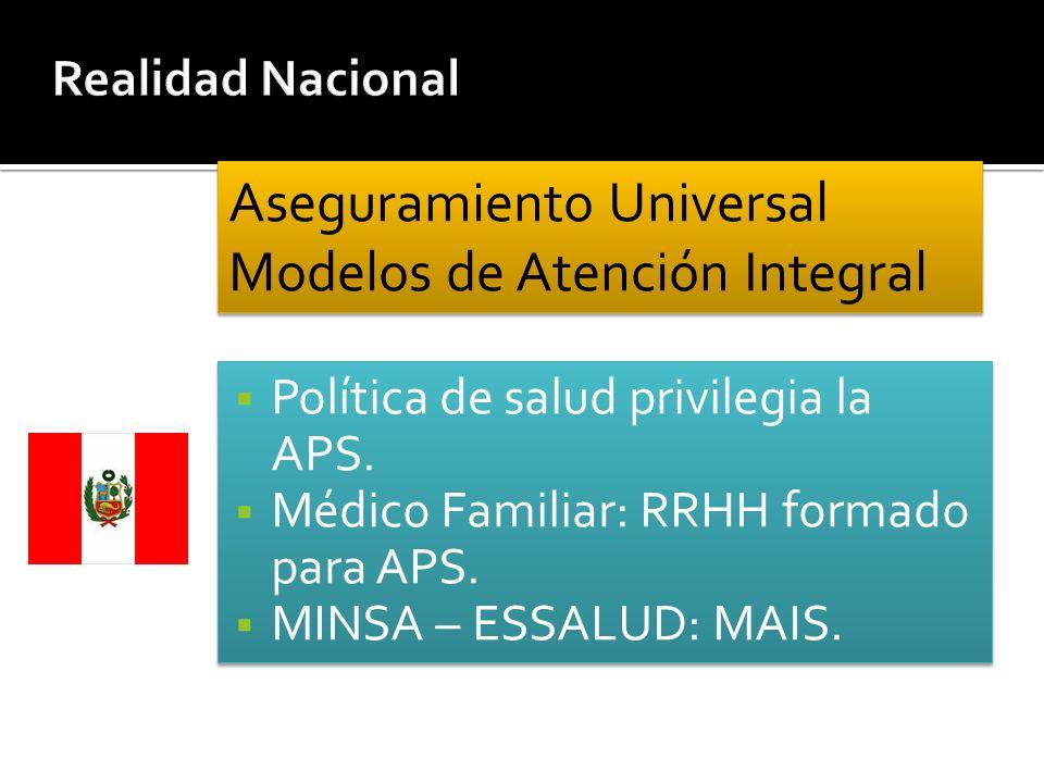 Política de salud privilegia la APS. Médico Familiar: RRHH formado para APS. MINSA – ESSALUD: MAIS. Política de salud privilegia la APS. Médico Famili