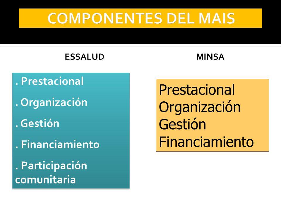 ESSALUD MINSA. Prestacional. Organización. Gestión. Financiamiento. Participación comunitaria. Prestacional. Organización. Gestión. Financiamiento. Pa
