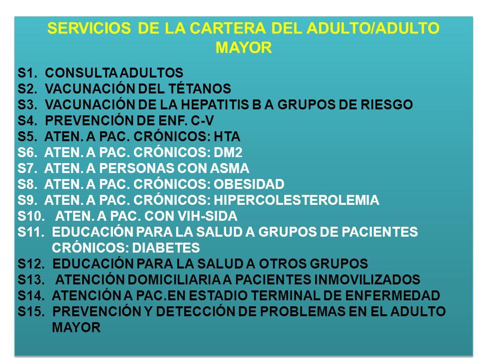 SERVICIOS DE LA CARTERA DEL ADULTO/ADULTO MAYOR S1. CONSULTA ADULTOS S2. VACUNACIÓN DEL TÉTANOS S3. VACUNACIÓN DE LA HEPATITIS B A GRUPOS DE RIESGO S4