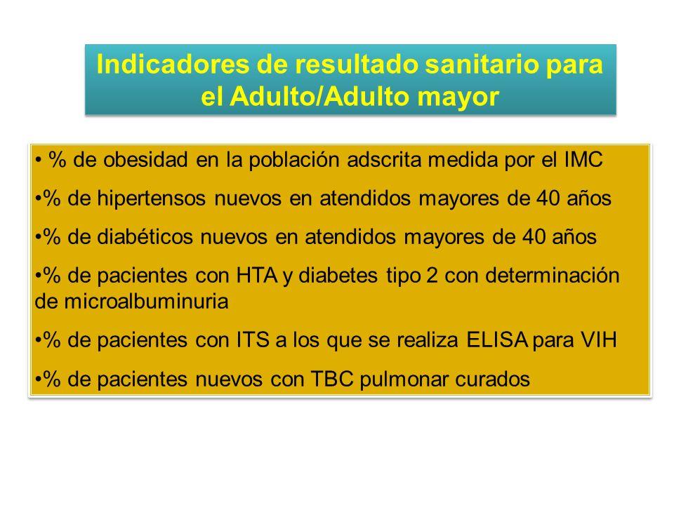 % de obesidad en la población adscrita medida por el IMC % de hipertensos nuevos en atendidos mayores de 40 años % de diabéticos nuevos en atendidos m