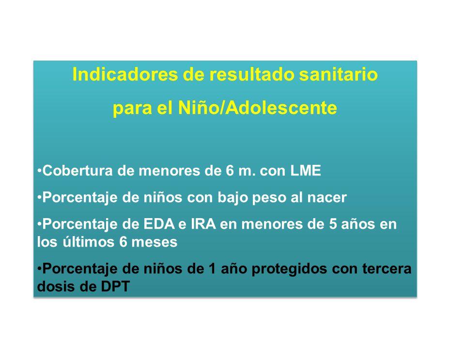 Indicadores de resultado sanitario para el Niño/Adolescente Cobertura de menores de 6 m. con LME Porcentaje de niños con bajo peso al nacer Porcentaje