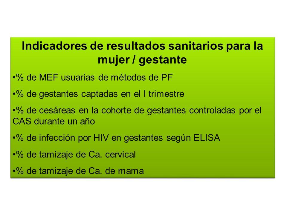 Indicadores de resultados sanitarios para la mujer / gestante % de MEF usuarias de métodos de PF % de gestantes captadas en el I trimestre % de cesáre