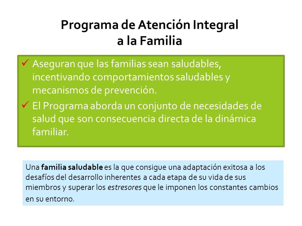 Programa de Atención Integral a la Familia Aseguran que las familias sean saludables, incentivando comportamientos saludables y mecanismos de prevenci
