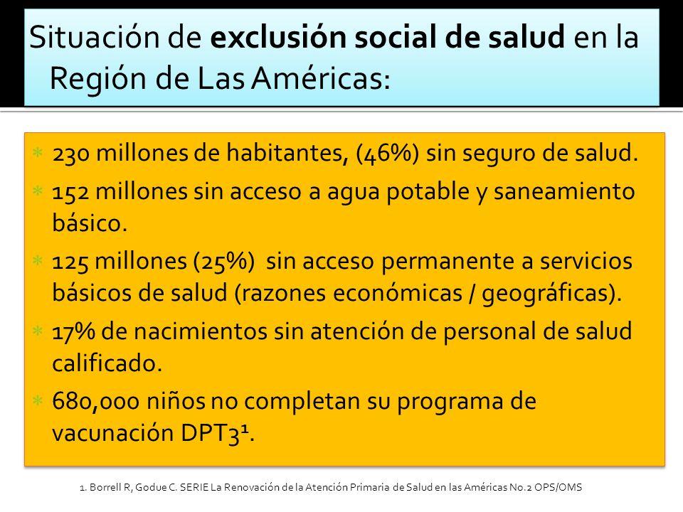 Situación de exclusión social de salud en la Región de Las Américas: 230 millones de habitantes, (46%) sin seguro de salud. 152 millones sin acceso a
