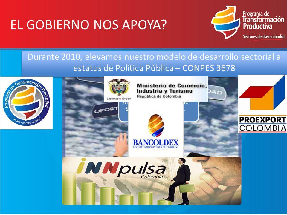 EL GOBIERNO NOS APOYA? Política Sectorial: Posicionar a Colombia como un destino de Turismo de Salud de clase mundial. Durante 2010, elevamos nuestro