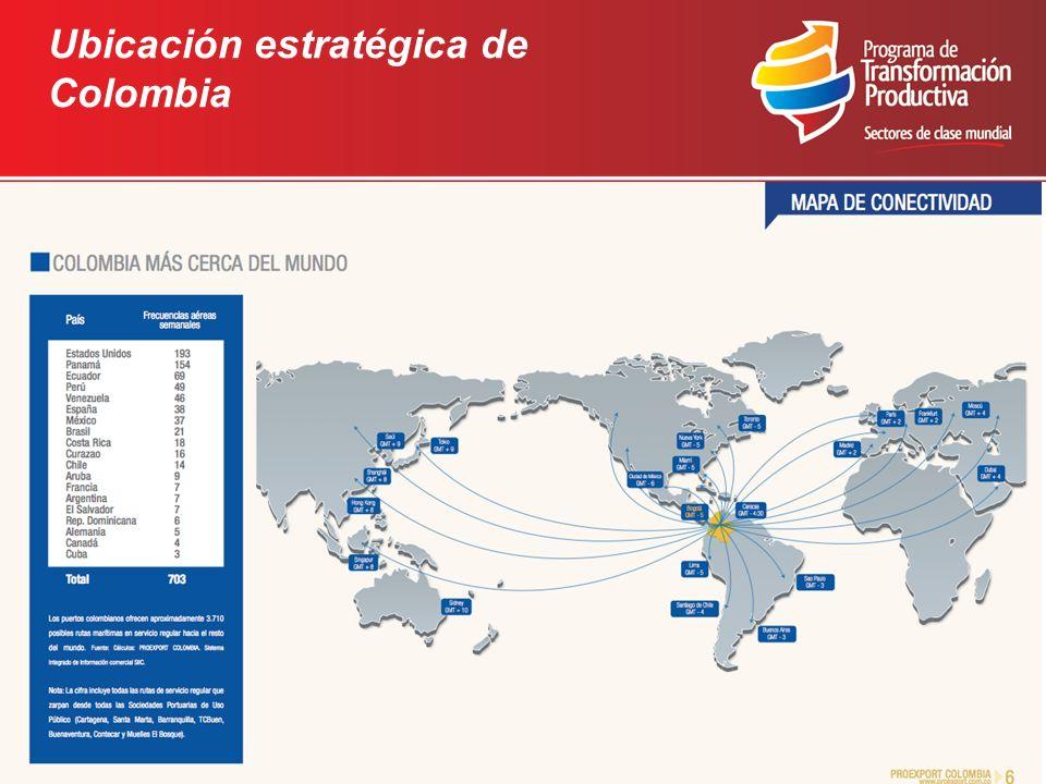 Ubicación estratégica de Colombia Tiempos de vuelo reducidos. Horario privilegiado. Ubicación geográfica privilegiada. Tiempos de vuelo reducidos. Hor
